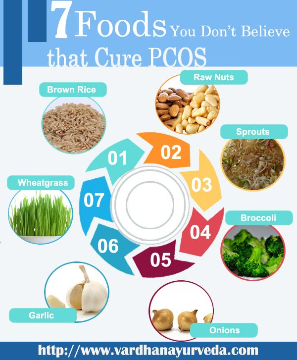 7 Foods You Need To Intake That Cure Pcos Best Diet For Pcos Pcos Diet Pcos Diet Plan
