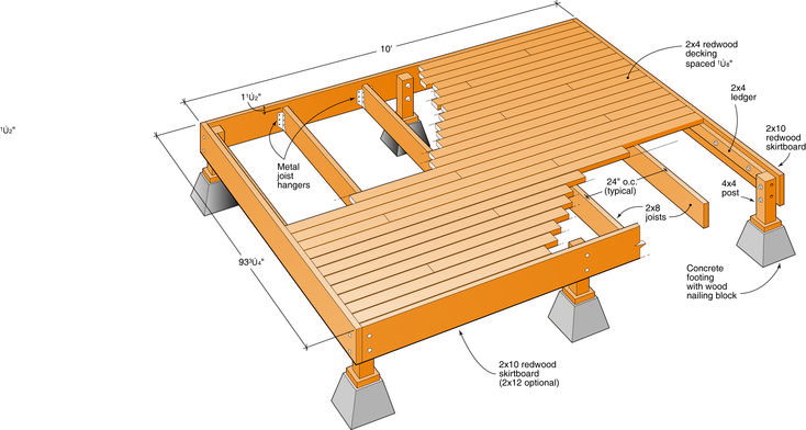 how to build a floating deck plans