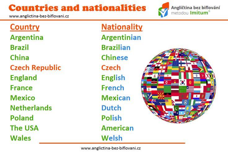 Naučte se, jak anglicky vyjádřit různé země světa včetně odpovídajících národností. 🌍🇬🇧🇨🇿 #anglictina #zeme #narodnosti