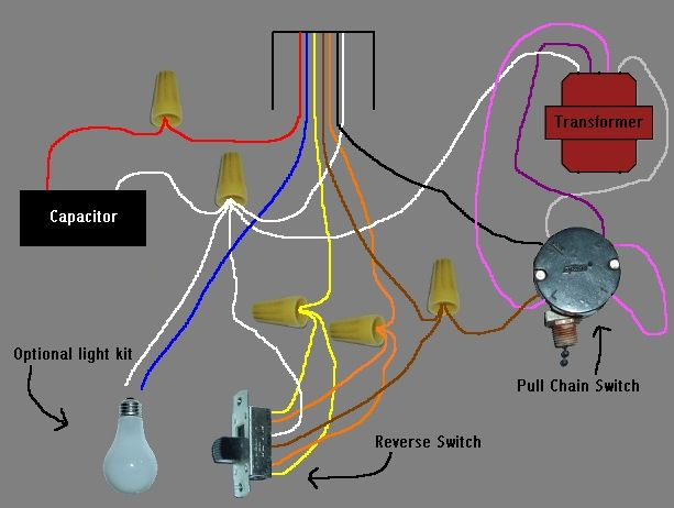 Fan Light Wiring Diagram On Hunter Ceiling Fan With Light Kit Wiring