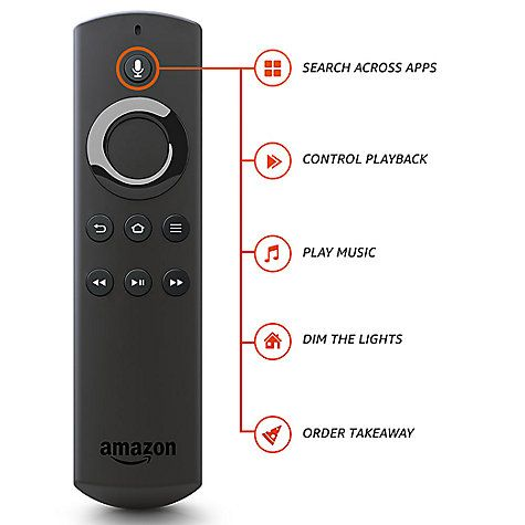 Buy Amazon Fire TV Stick with Alexa Online at johnlewis.com