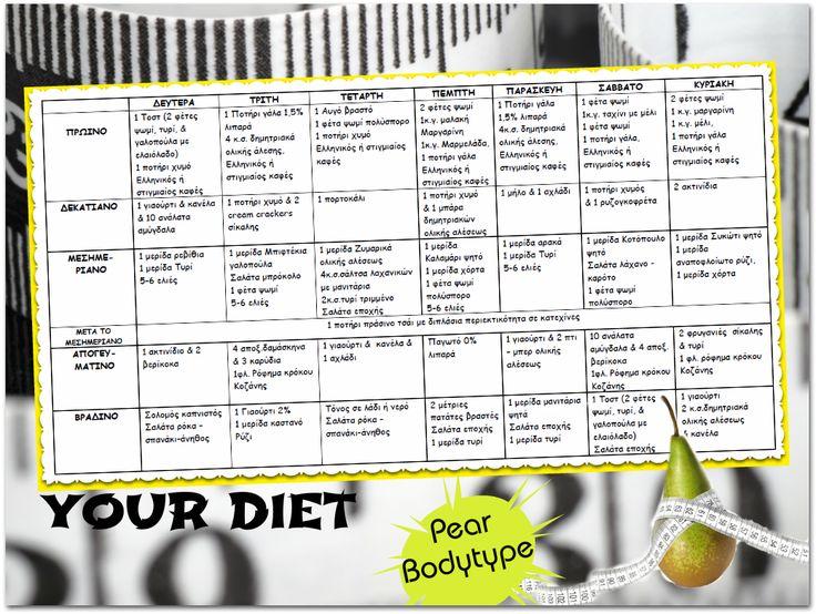 Μια δίαιτα για να χάσεις κιλά, να διώξεις τα ψωμάκια και την κυτταρίτιδα... Μυστικά oμορφιάς, υγείας, ευεξίας, ισορροπίας, αρμονίας, Βότανα, μυστικά βότανα, Αιθέρια Έλαια, Λάδια ομορφιάς, σέρουμ σαλιγκαριού, λάδι στρουθοκαμήλου, ελιξίριο σαλιγκαριού, πως θα φτιάξεις τις μεγαλύτερες βλεφαρίδες, συνταγές : www.mystikaomorfias.gr, GoWebShop Platform