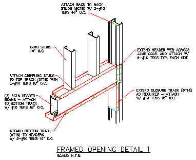 metal stud construction | Offering Accurate Steel Joist details, Steel Stud detailing at Low ...