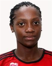 Juliana Jose Machado-Angola-Handball