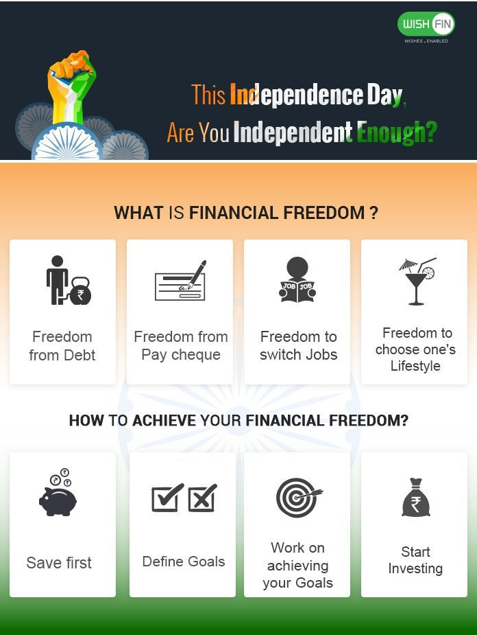 This Independence Day Are You Financially Independent Enough Independence Financial Freedom Financial Independence