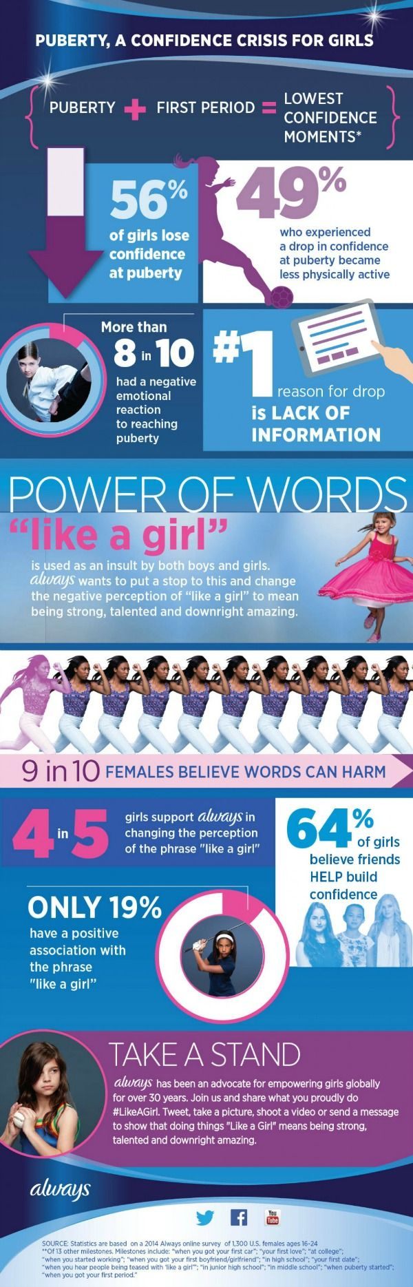 Be Like a Girl + Infographic on Girls and Confidence #LikeAGirl - Callista's Ramblings