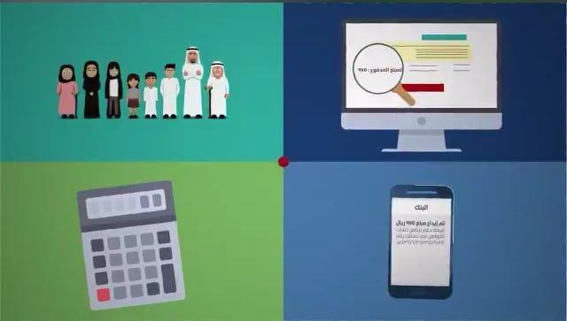 خطوات الاعتراض على قيمة الاستحقاق في حساب المواطن من خلال الاتصال برقم شكاوى برنامج الدعم المادي Education Electronic Products Electronics