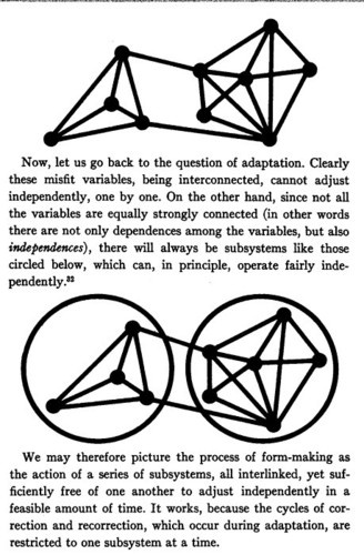 Christopher Alexander Notes on the Synthesis of Form