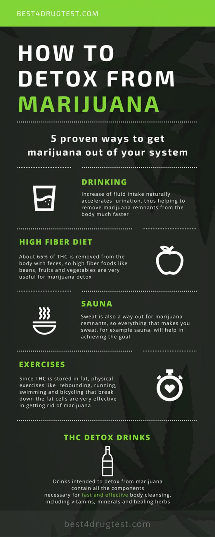 5 Ways To Detox From Marijuana Infographic Pot Weed