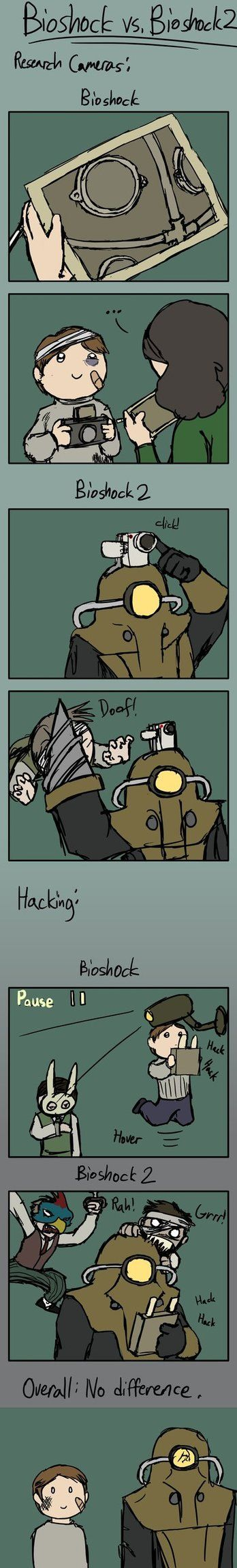 Bioshock 1 vs. Bioshock 2 by Pandadrake on DeviantArt (Poor Jack.)
