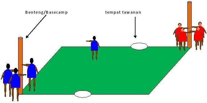 Permainan benteng ini biasa disebut dengan rerebonan di daerah Jawa Barat. Kal di daerah jombang, permainan ini dinamakan benteng bentengan. Tujuan utama dari permainan ini adalah saling menyerang …