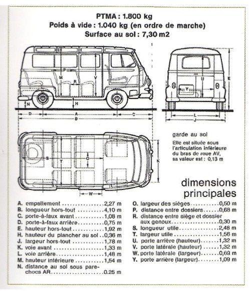 Gros plan: Estafette - Renault Frégate - la restauration