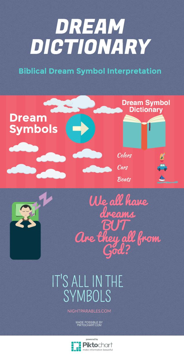 Biblical Dream Dictionary Remember to write down your dreams, and circle the symbols so you have them listed in one place. Four Steps To Dream Journaling   Airplane: Individual church or minis…