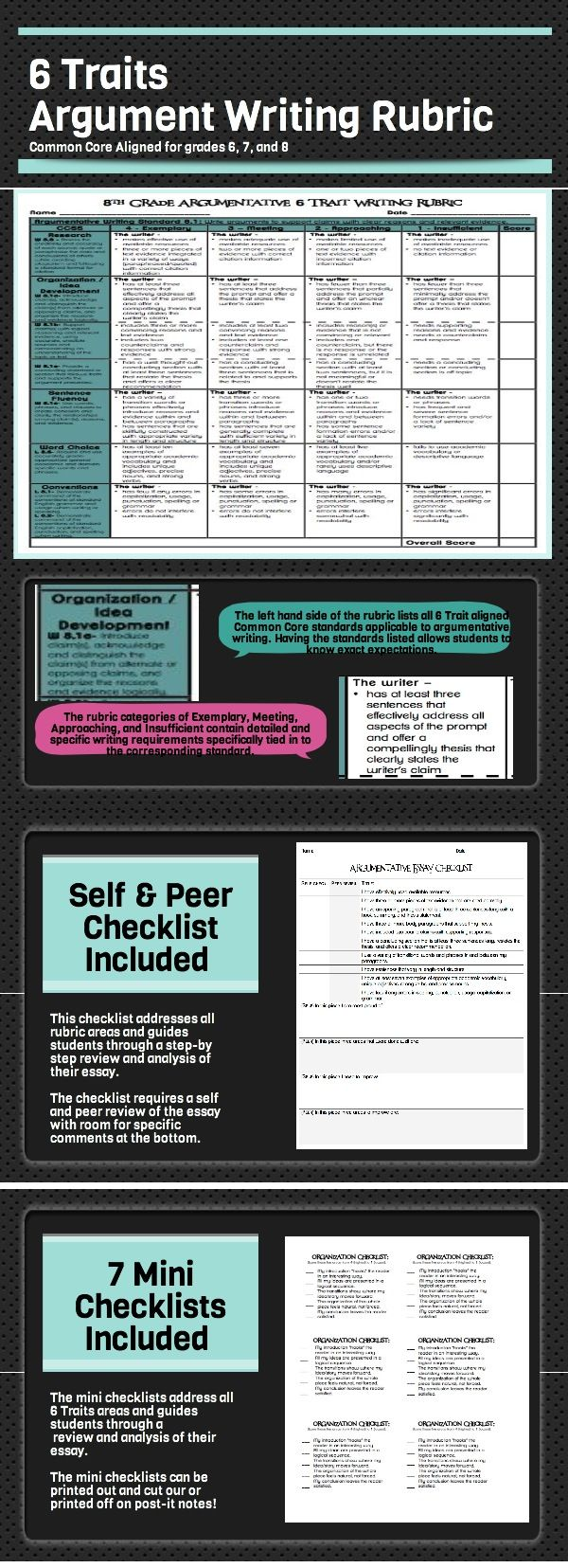 persuasive essay 6th grade rubric Michigan department of education.