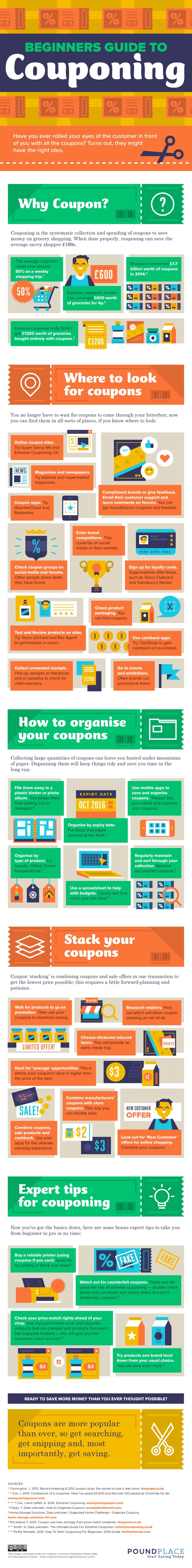 Beginners Guide To Couponing #Infographic #Finance #Money