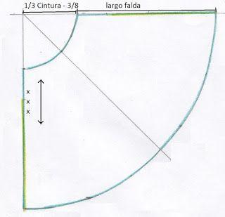 primero necesitaremos realizar la falda semicircular que realizamos en una entrada anterior para hacer una falda de piezas con es...