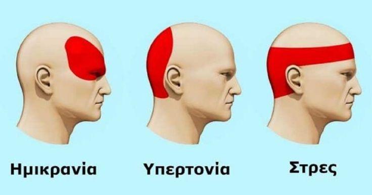 Ο πιο Εύκολος Τρόπος για Άμεση Ανακούφιση από τον Πονοκέφαλο, χωρίς Παυσίπονα ή άλλα Φάρμακα