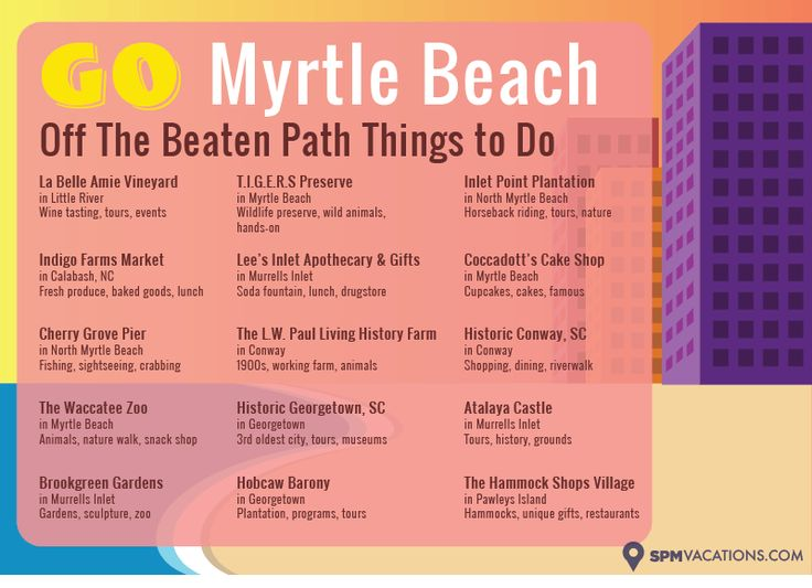Myrtle Beach, Off the Beaten Path