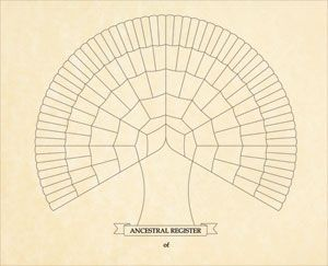 Free Blank Family Tree Chart in PDF format from Melick a Professional Genealogists. Available in 2 sizes: 1.4 MB (regular) and 32 MB (HUGE!). Plus: it LOOKS like a tree, not a boring standard template...great for framing!