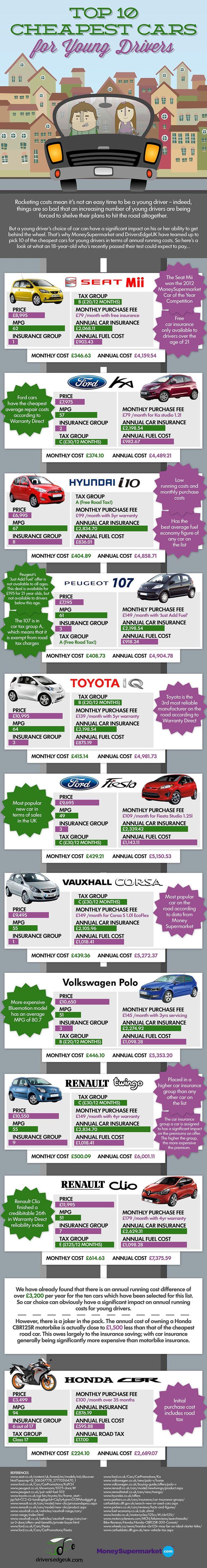 cdl ferrari prices ram com dsc new driving autonews myautoworld all school