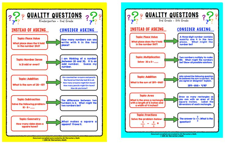 The Q Factor: Adding Quality to Our Questions.  Check out this post.