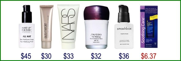 Totally works! Dimethicone is the main ingredient in all of these..why pay top dollar?