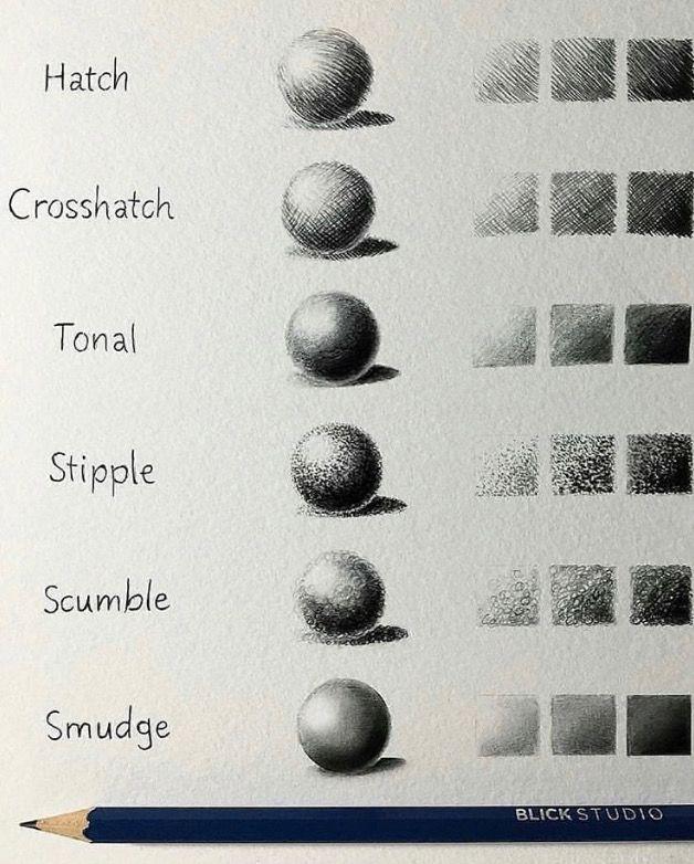 Pin De Labcor En Encajes Luz Y Sombra Dibujo Dibujos De Ojos Técnicas De Sombreado