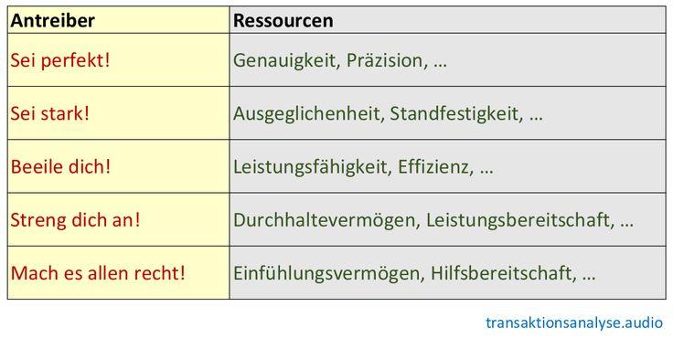 Niedlich Präzision Und Genauigkeit Arbeitsblatt Fotos ...