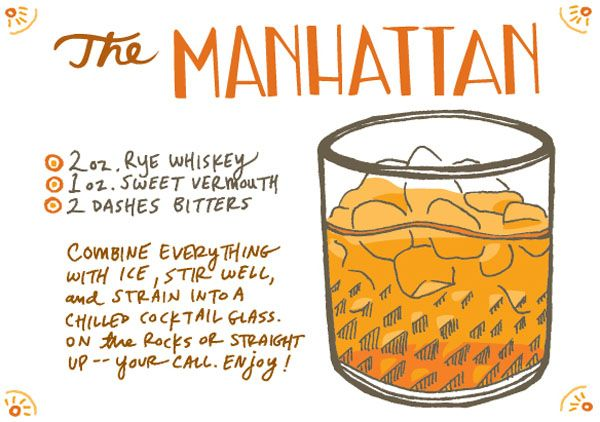 Recipe Card: The Manhattan, Illustration by Caitlin Keegan for Oh So Beautiful Paper