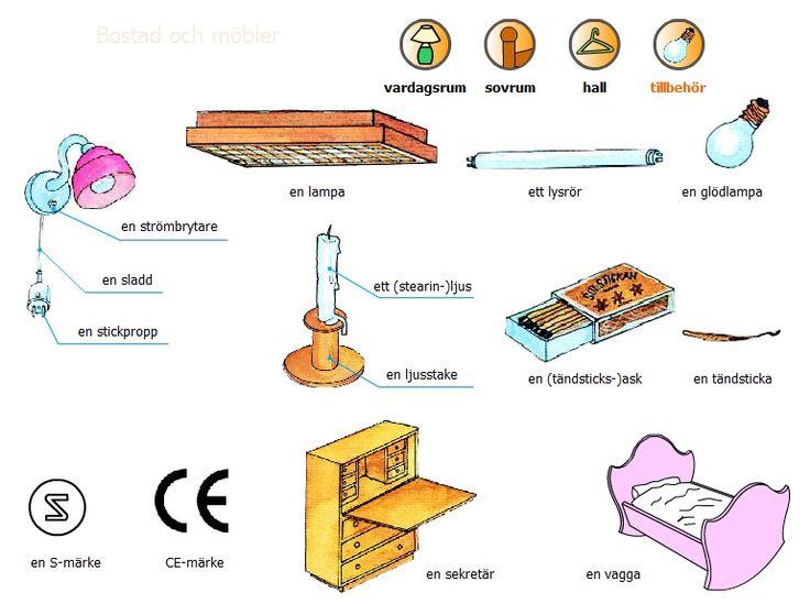 Swedish vocabulary - household various - svenska ord - tillbehör 1