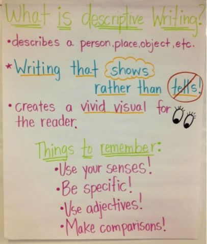 fun descriptive writing activities 16 encourage descriptive writing by focusing on the sounds of words ray skjelbred, middle school teacher at marin country day school.