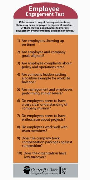 469 best Leadership images on Pinterest Leadership development - effective employee management strategy