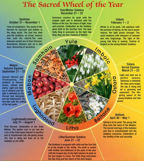 Wheel of the Year - pagan perspective