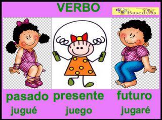*MIS COSAS DE MAESTRA*: Gramática: EL VERBO - PASADO, PRESENTE Y FUTURO