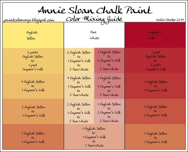 COLORWAYS  Annie Sloan Chalk Paint color mixing Emperor's Silk, English Yellow, Pure White. Color Chart
