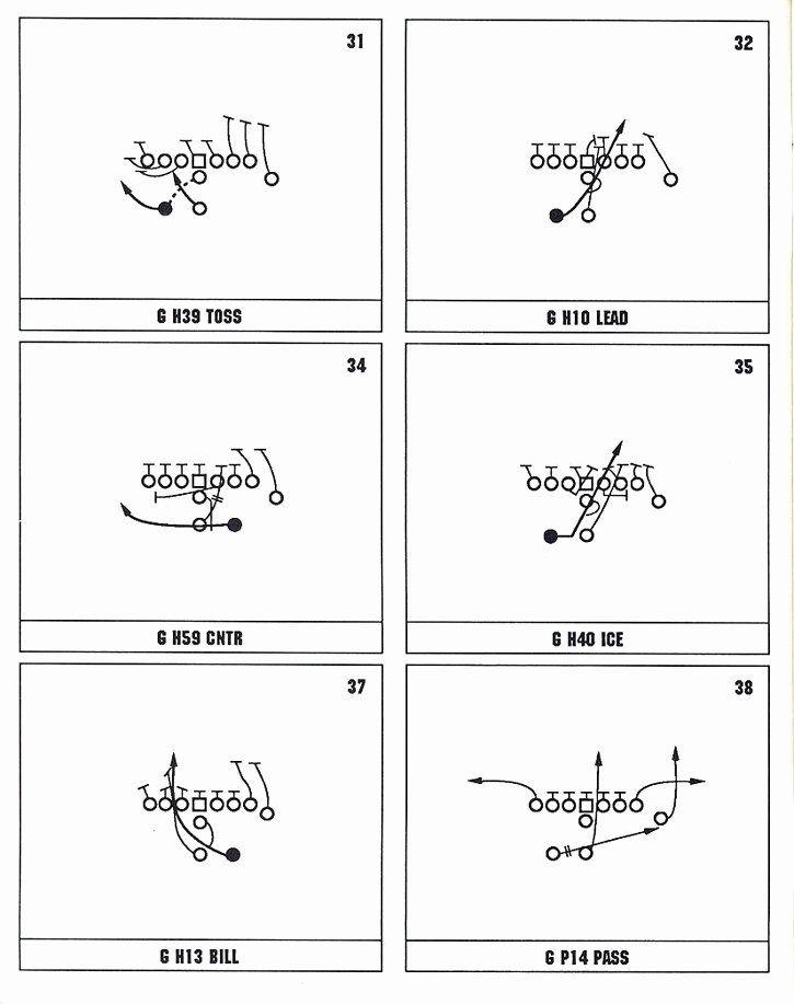 Printable Blank Football Formation Sheets Elegant C64sets John Madden Football Offensive Playbook Page 6 Free Football Football Formations Football