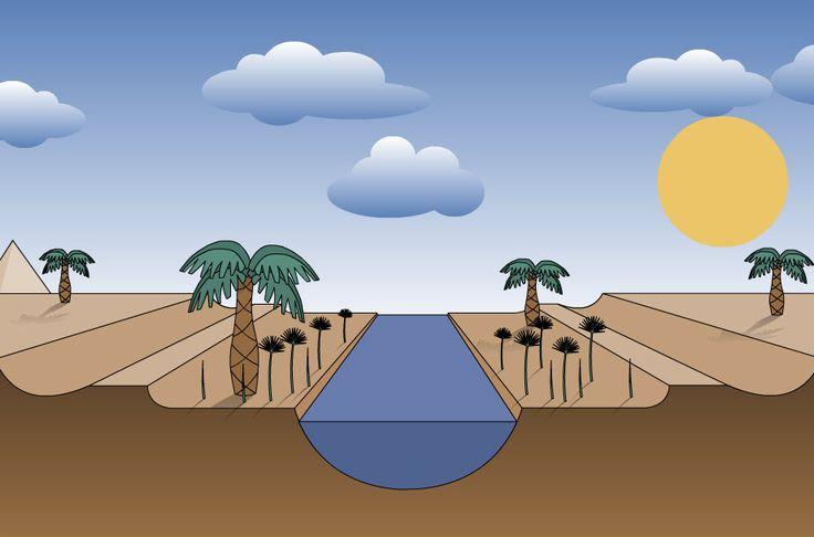 Via deze link vind je een animatie met uitleg over het belang van de Nijl voor de landbouw.