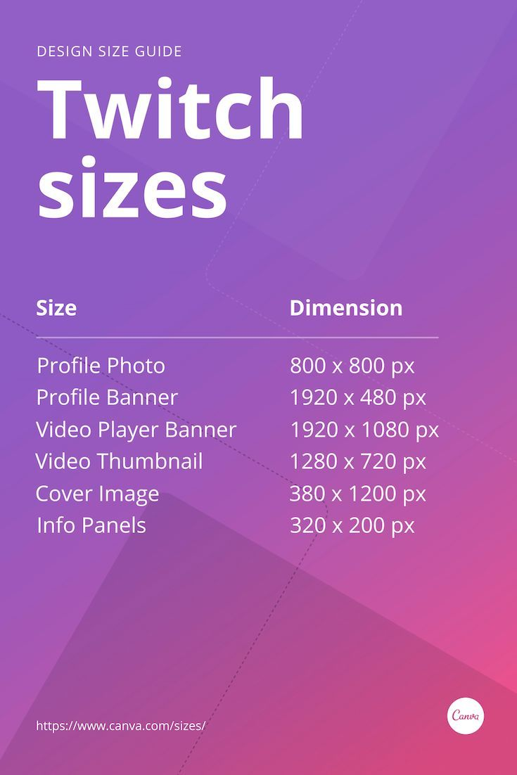 Twitch Streamer Twitch Sizes Twitch Banner Size Twitch Profile Photo Twitch Banner Size Twitch Twitch Streaming Setup Streaming Setup Twitch Channel