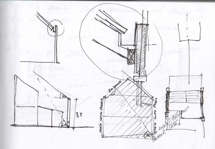 Sketch - Normative