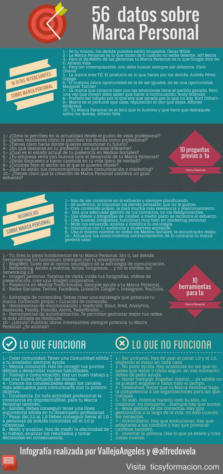 http://dingox.com Infografía con 56 datos interesantes sobre Marca Personal