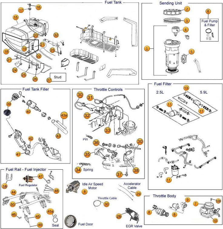 zj suspension diagram: 21 best images about 93-98 grand cherokee zj  parts