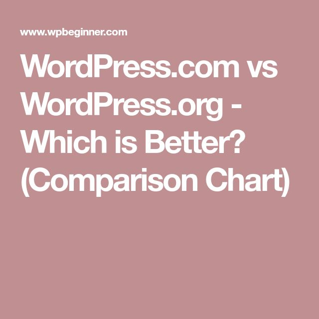 WordPress.com vs WordPress.org - Which is Better? (Comparison Chart)
