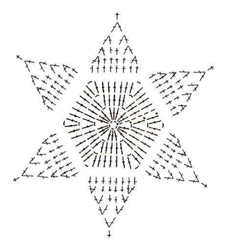 Star pattern / Ster patroon