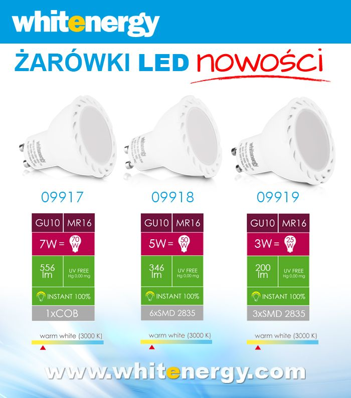 Whitenergy - Nowe żarówki GU10 w promocyjnych cenach w https://eokazje.eu/catalogue/whitenergy_67718