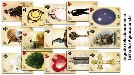 Aprenda sobre o oráculo do Baralho Cigano Petit Lenormand. Seus significados, tiragens, relações e sobre as combinações da carta Caixão.