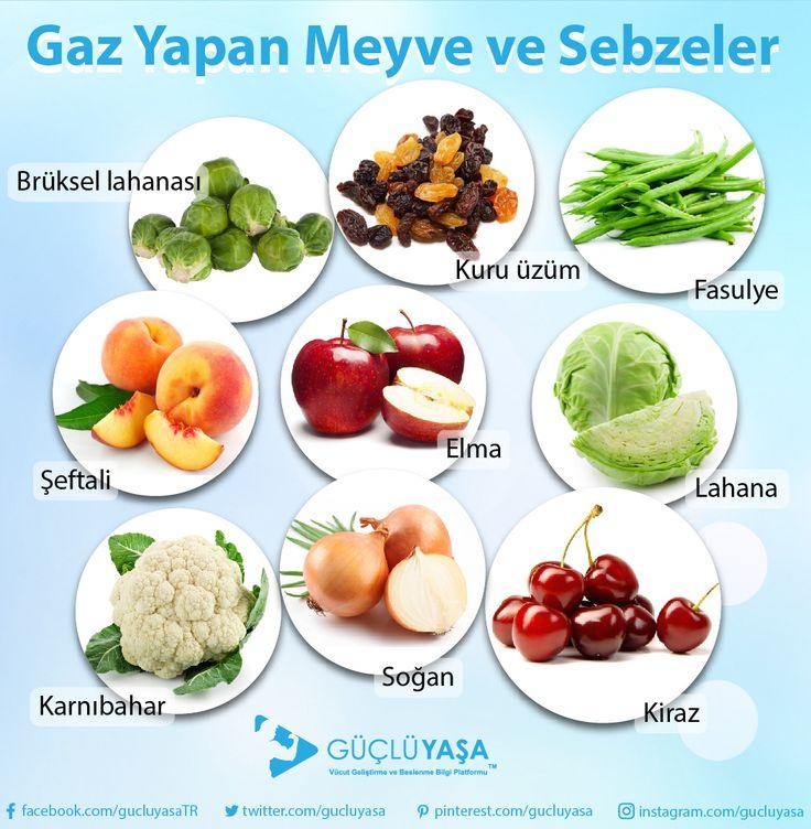 Yenilen besinler sindirilirken bağırsaklarda gaz oluşması doğal bir durumdur. Peki hangi besinlere dikkat etmeliyiz?  #diyet #diet #beslenme #nutrition #sağlık #fitlife #fityaşam #sağlıklıyaşam #sağlıklıbeslenme #sebze #meyve #zayıflama #kiloverme #kilo #türkiye #güçlüyaşa