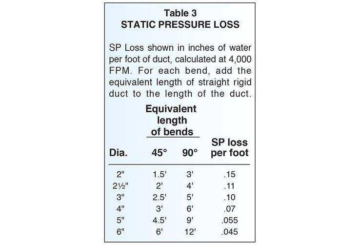 Clyde Shammo (clyde_shammo) on Pinterest - duct pressure drop calculation spreadsheet