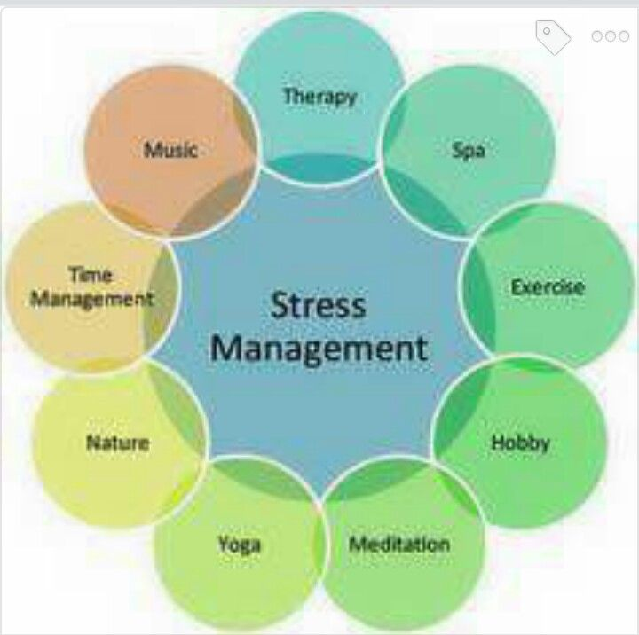 11 best Stress Relief images on Pinterest Health, Anxiety relief - stress management chart