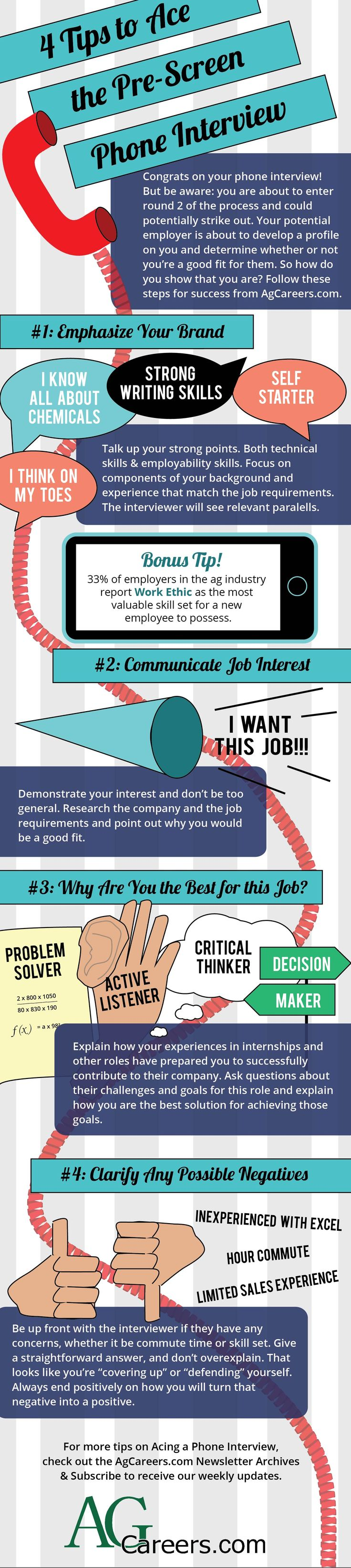 22 best images about leadership and professional ethics on
