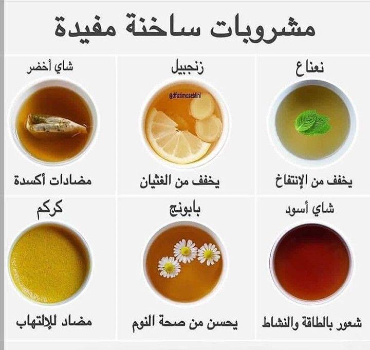 Pin By طبيبة مختصة في علم النفس الصحة On صحة و معلومات Fruit Cantaloupe Food